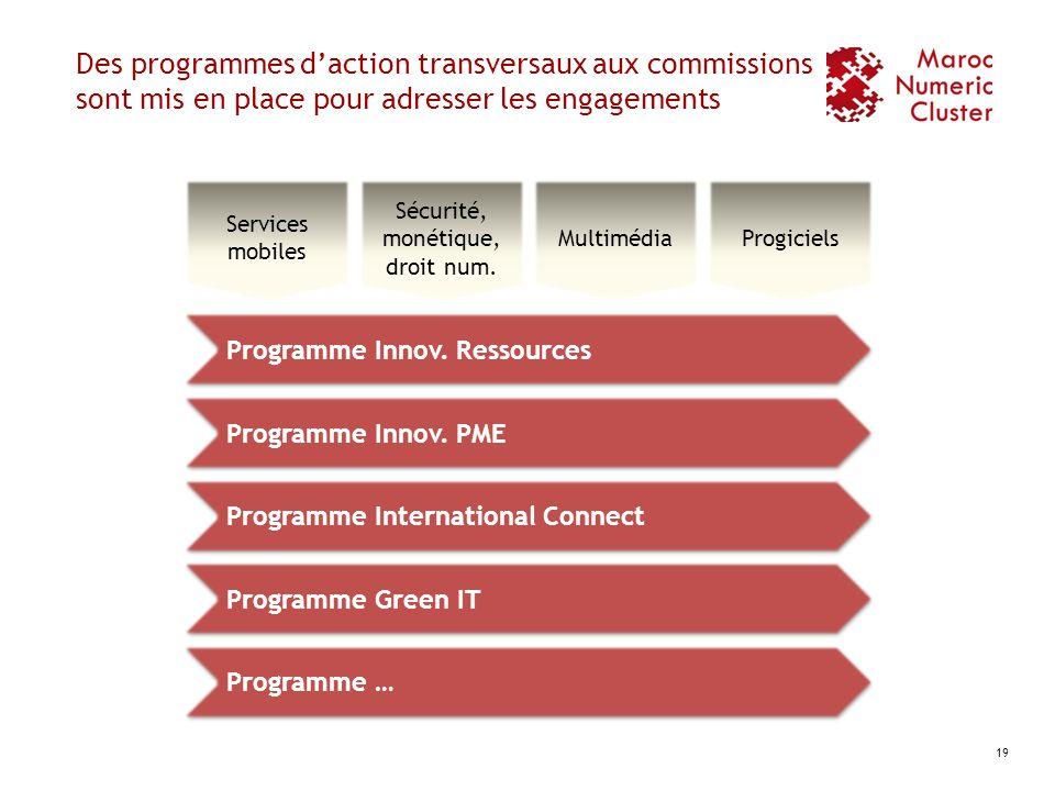 Des programmes d'action transversaux aux commissions sont mis en place pour adresser les engagements