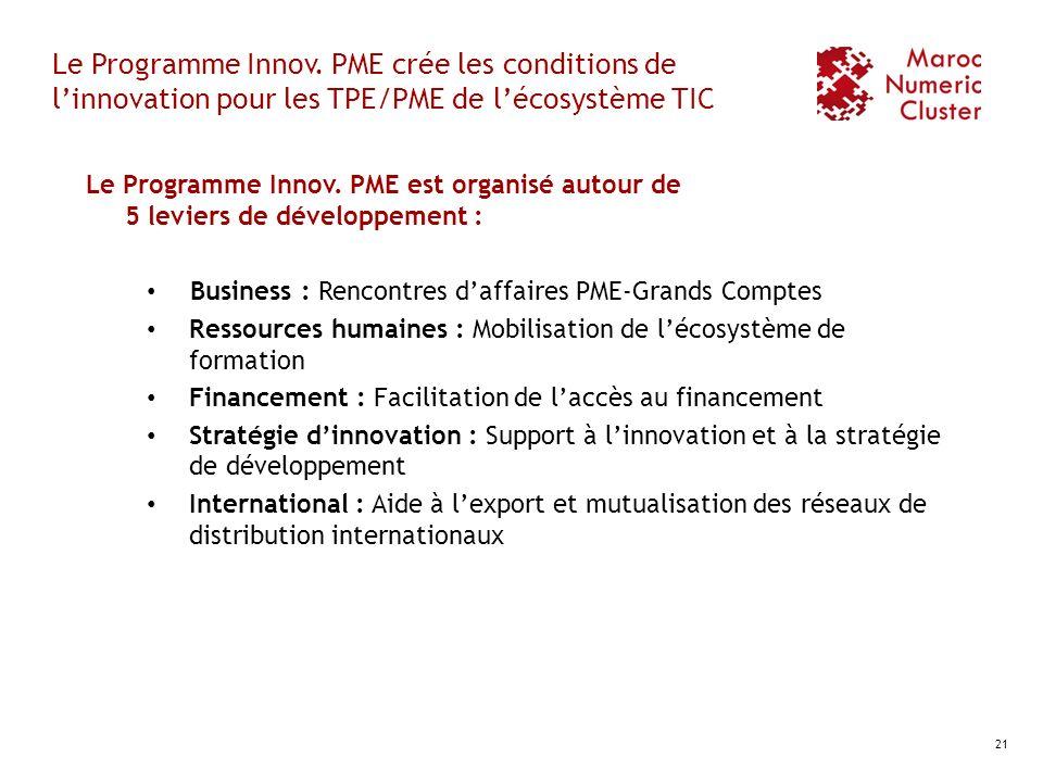 Le Programme Innov. PME crée les conditions de l'innovation pour les TPE/PME de l'écosystème TIC