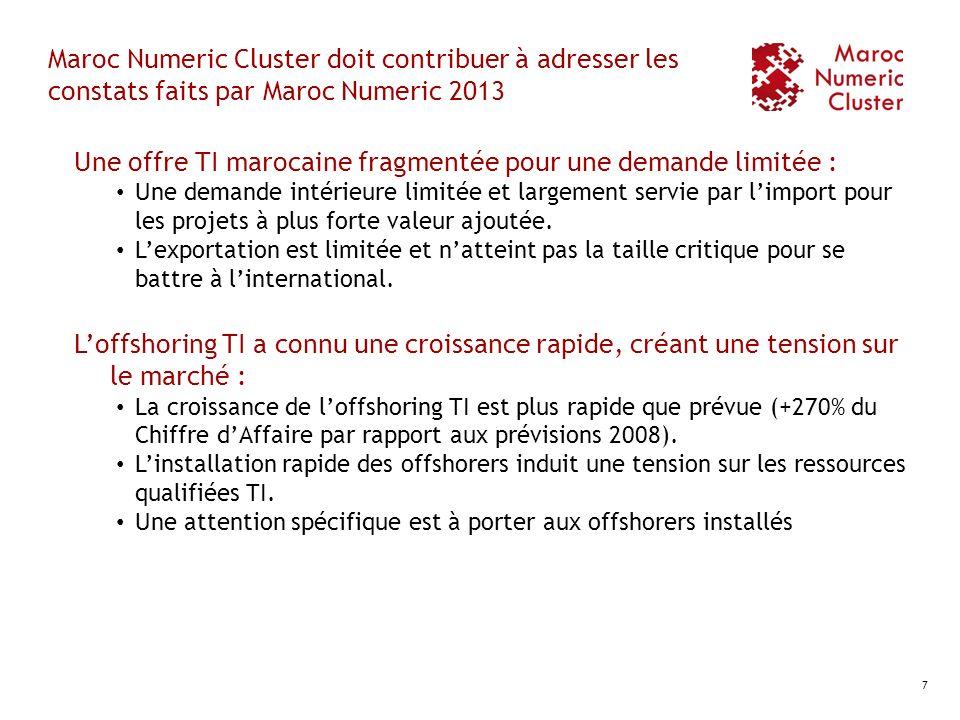 Une offre TI marocaine fragmentée pour une demande limitée :