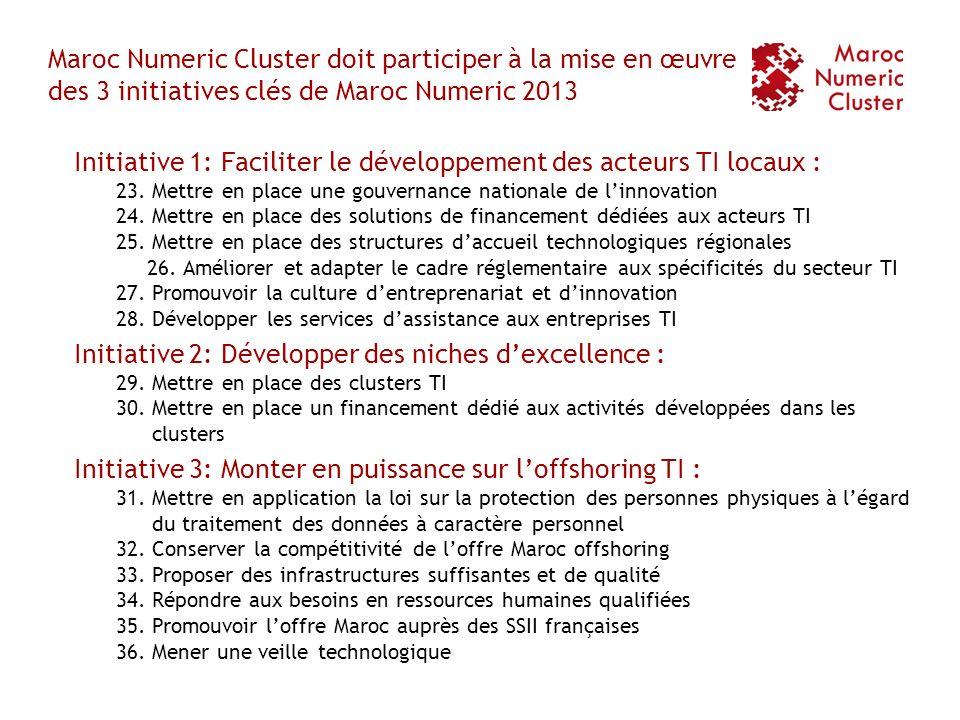 Initiative 1: Faciliter le développement des acteurs TI locaux :