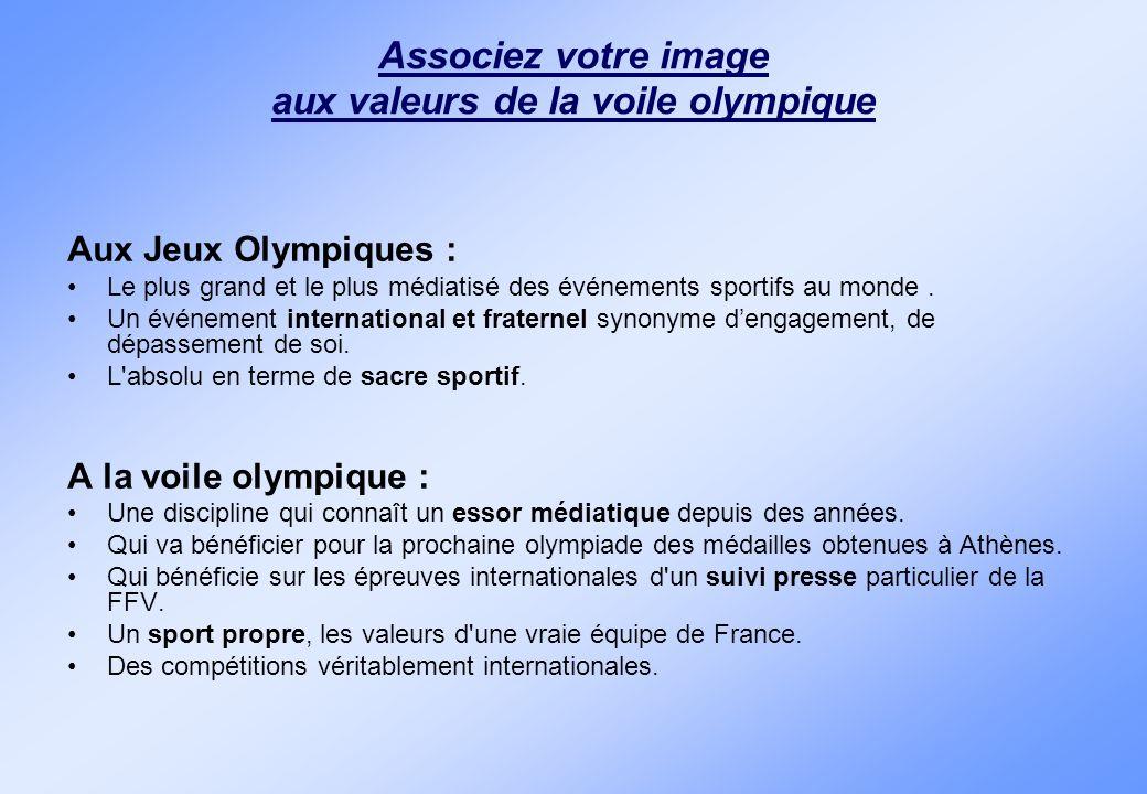 Associez votre image aux valeurs de la voile olympique
