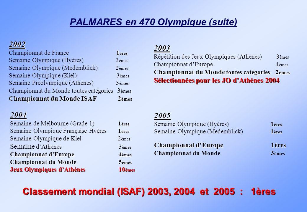 PALMARES en 470 Olympique (suite)