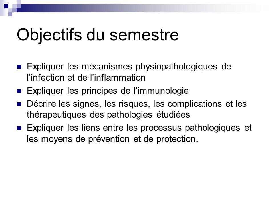 Objectifs du semestre Expliquer les mécanismes physiopathologiques de l'infection et de l'inflammation.
