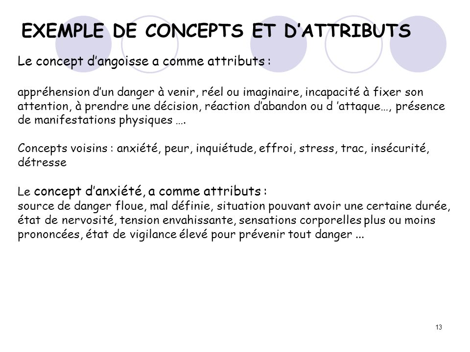 EXEMPLE DE CONCEPTS ET D'ATTRIBUTS