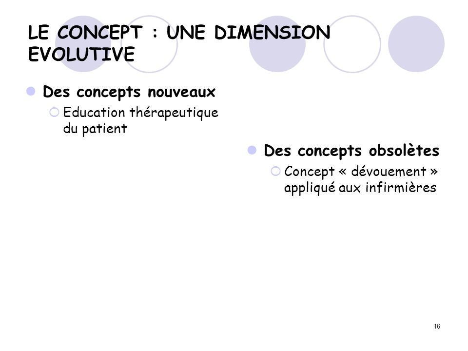LE CONCEPT : UNE DIMENSION EVOLUTIVE