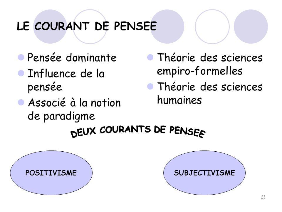 DEUX COURANTS DE PENSEE