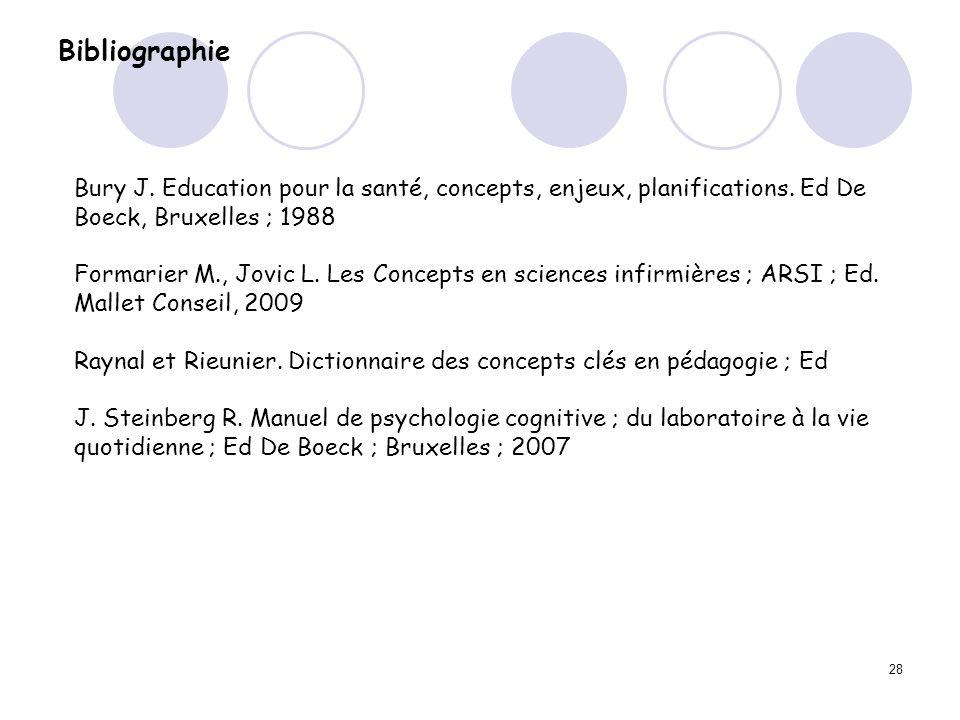 Bibliographie Bury J. Education pour la santé, concepts, enjeux, planifications. Ed De Boeck, Bruxelles ; 1988.