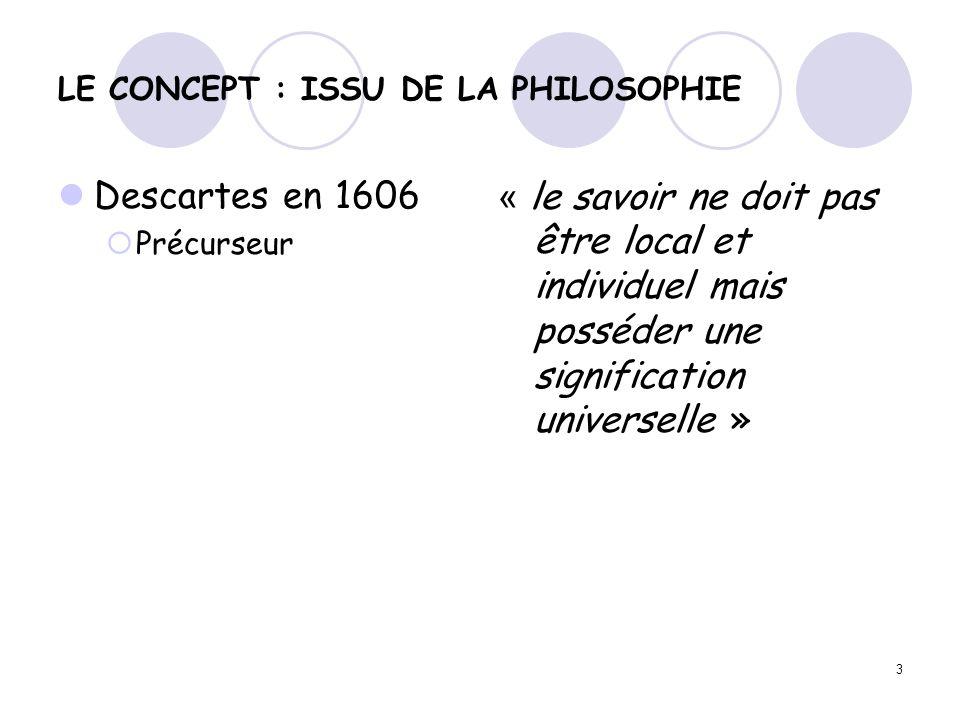 LE CONCEPT : ISSU DE LA PHILOSOPHIE