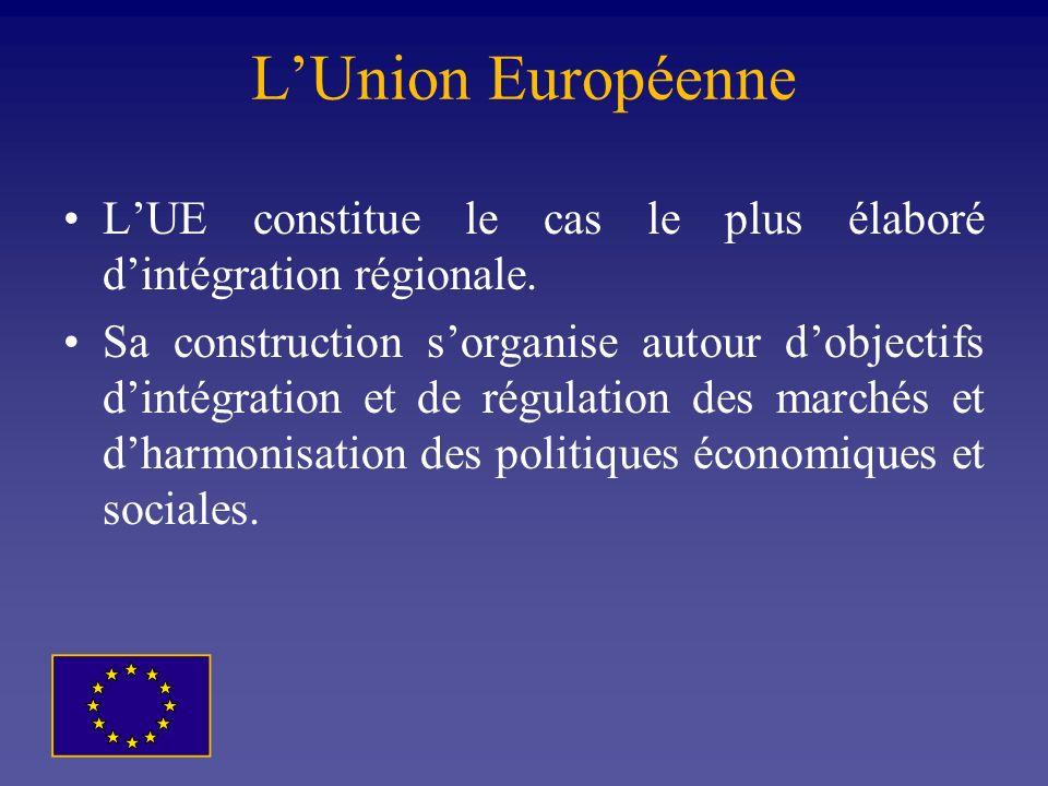 L'Union Européenne L'UE constitue le cas le plus élaboré d'intégration régionale.