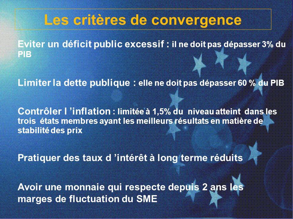 Les critères de convergence