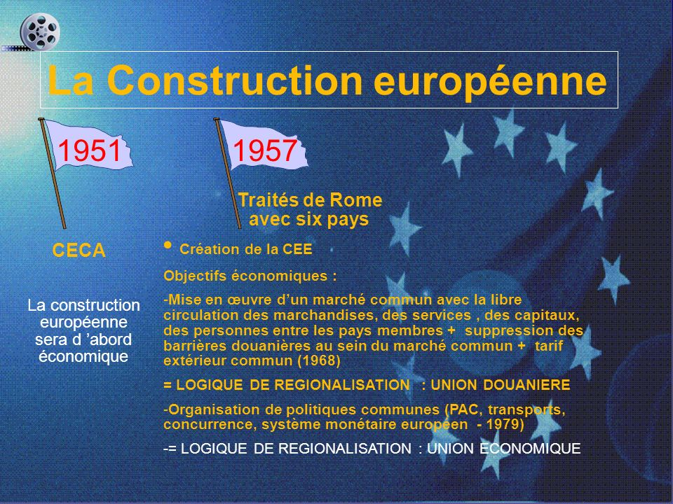 Traités de Rome avec six pays