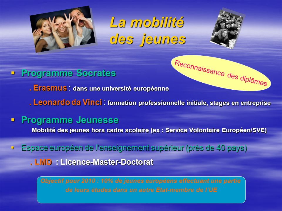 La mobilité des jeunes Programme Socrates Programme Jeunesse