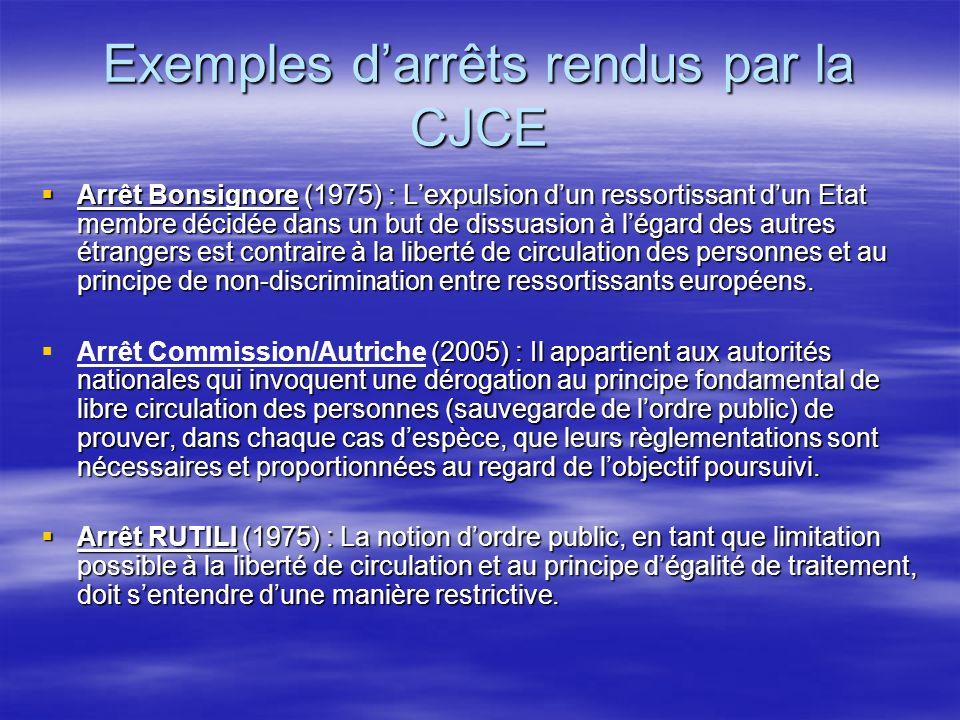Exemples d'arrêts rendus par la CJCE
