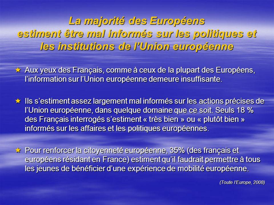 La majorité des Européens estiment être mal informés sur les politiques et les institutions de l'Union européenne