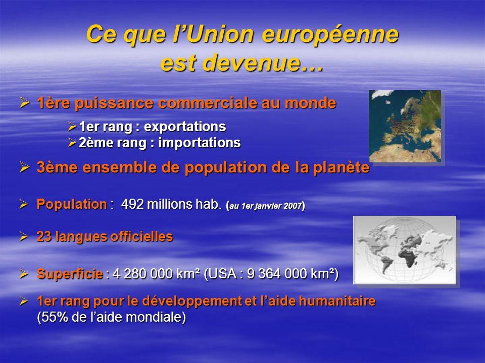 Ce que l'Union européenne est devenue…