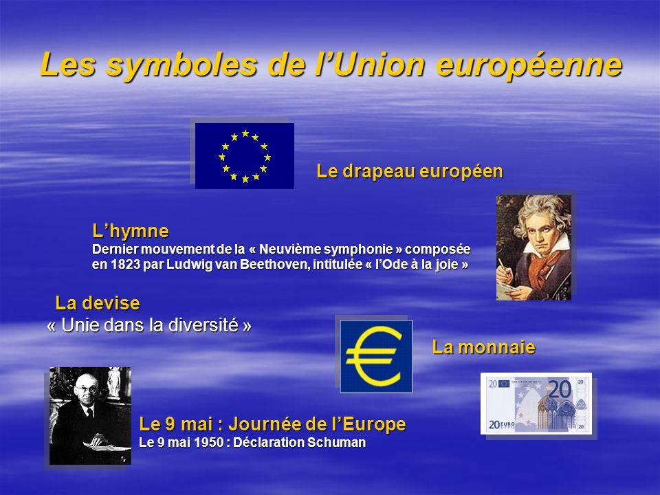 Ludwig van beethoven symphonie 7 mvt 4 - 1 part 9