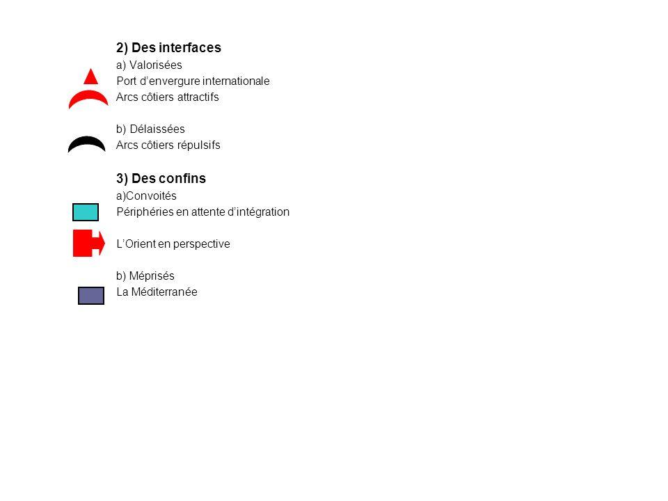 2) Des interfaces 3) Des confins a) Valorisées