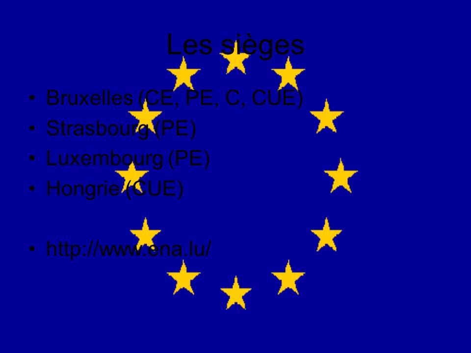 Les sièges Bruxelles (CE, PE, C, CUE) Strasbourg (PE) Luxembourg (PE)