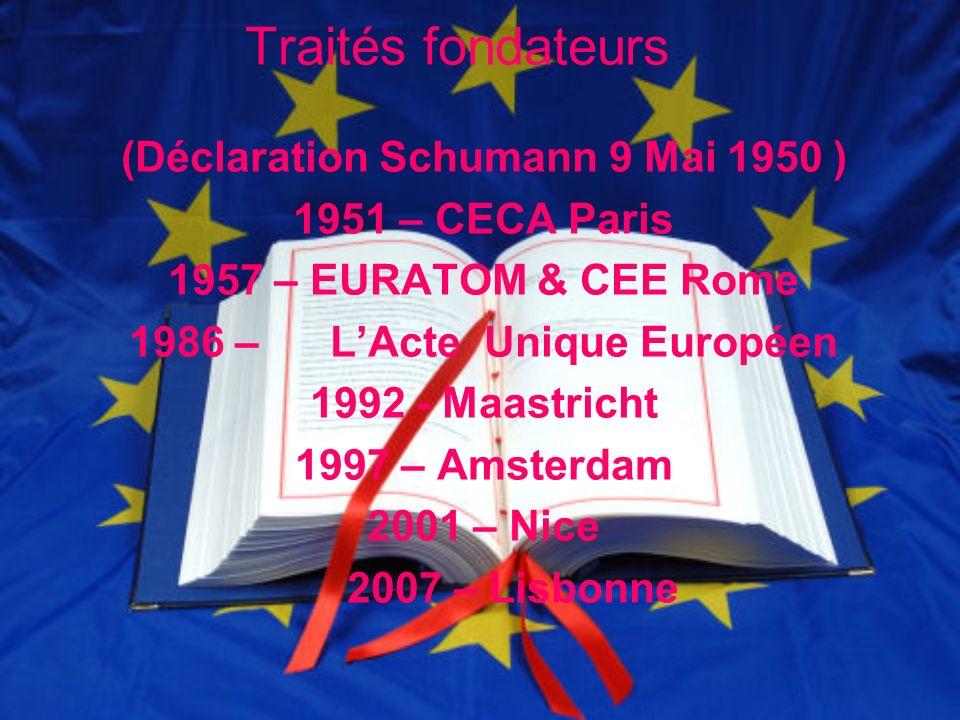 (Déclaration Schumann 9 Mai 1950 ) 1986 – L'Acte Unique Européen