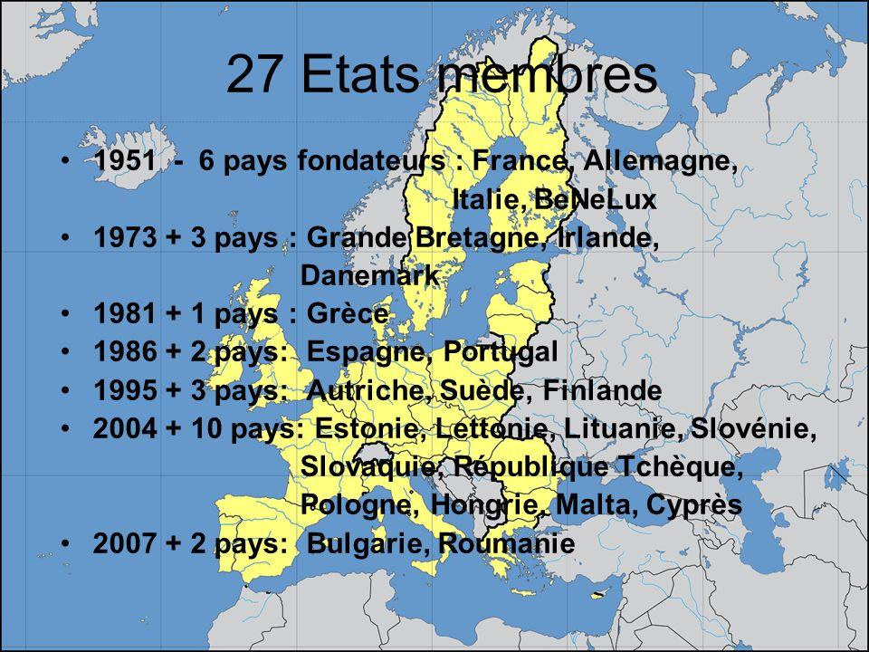27 Etats membres 1951 - 6 pays fondateurs : France, Allemagne,
