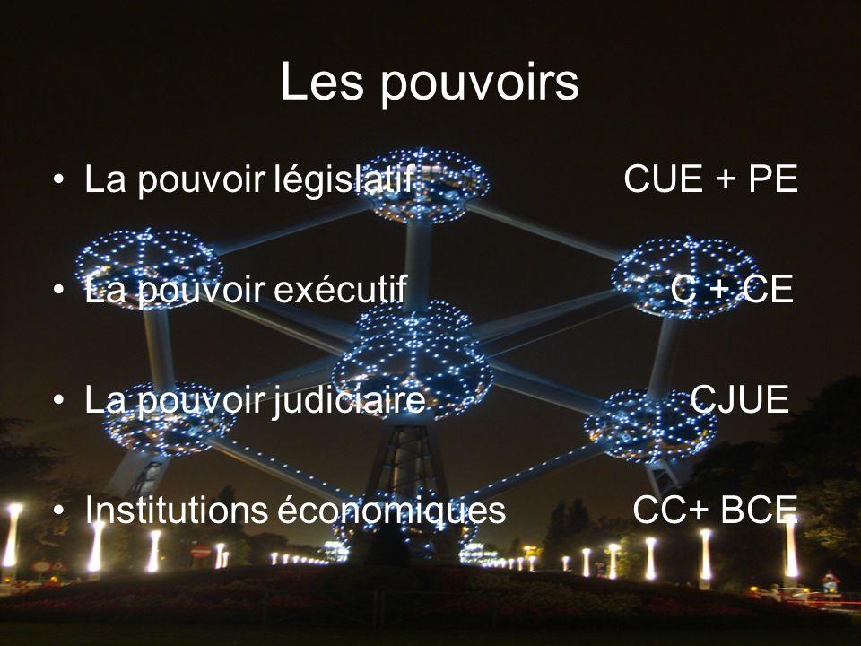 Les pouvoirs La pouvoir législatif CUE + PE La pouvoir exécutif C + CE