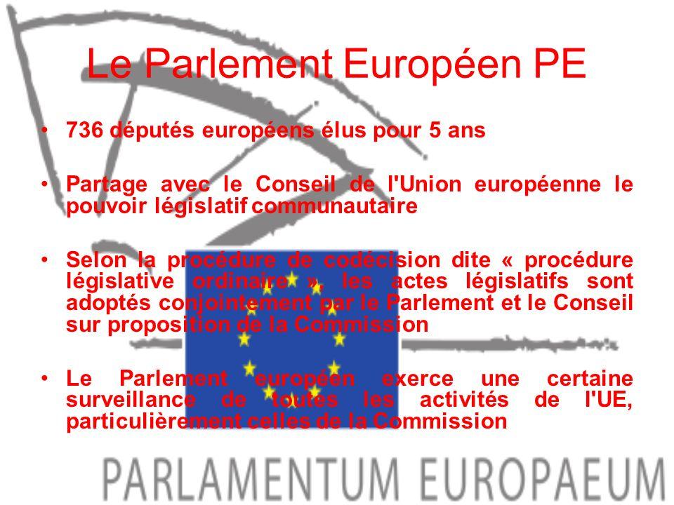 Le Parlement Européen PE