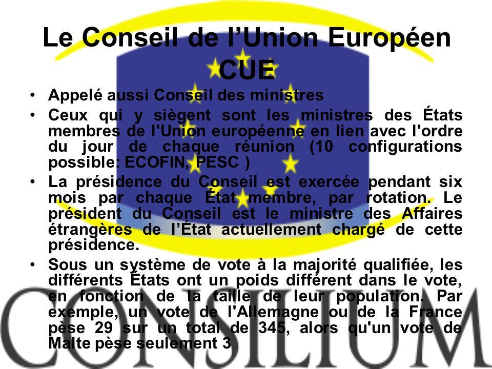 Le Conseil de l'Union Européen CUE