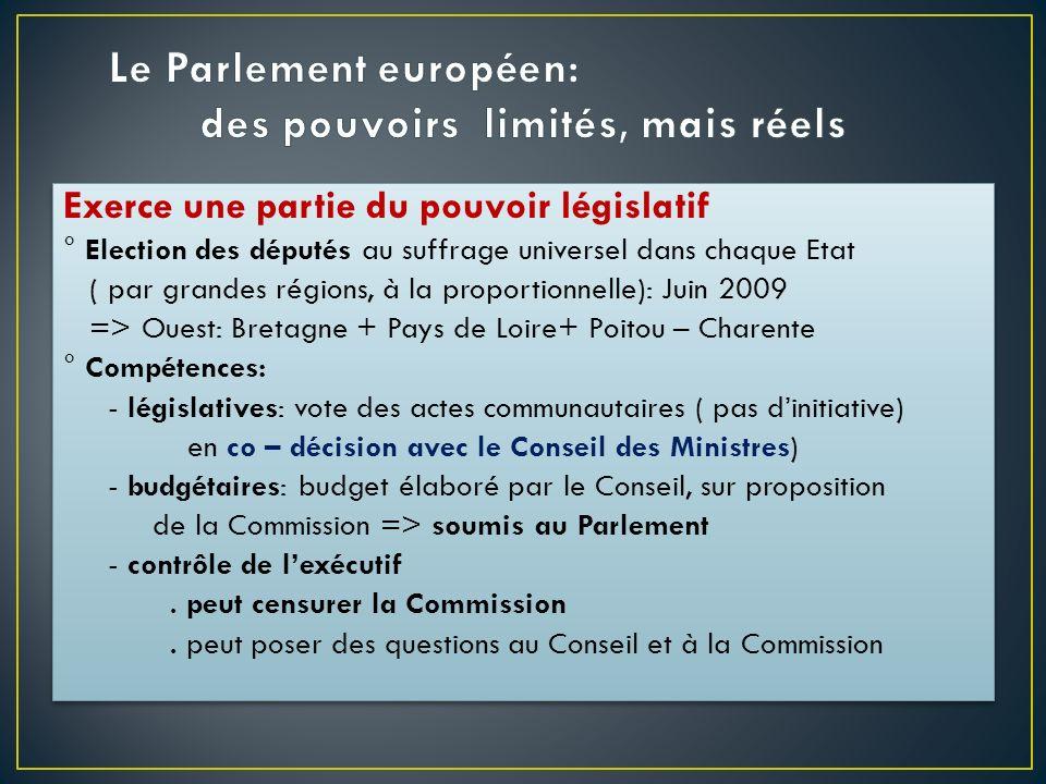 Le Parlement européen: des pouvoirs limités, mais réels