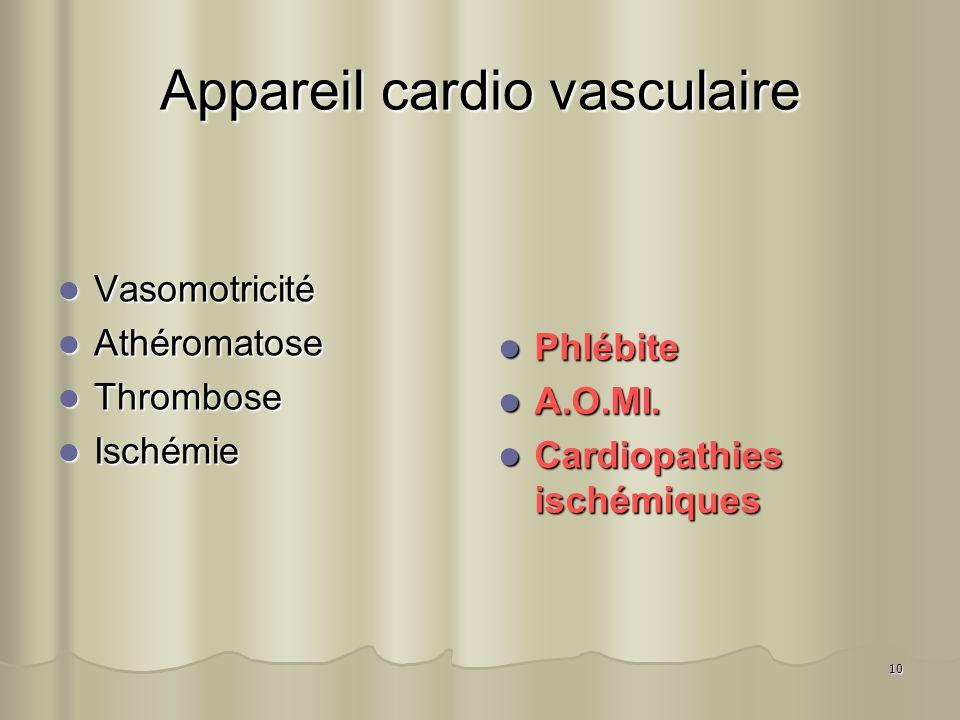 Appareil cardio vasculaire