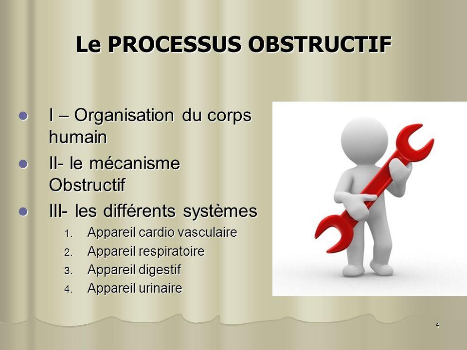 Le PROCESSUS OBSTRUCTIF