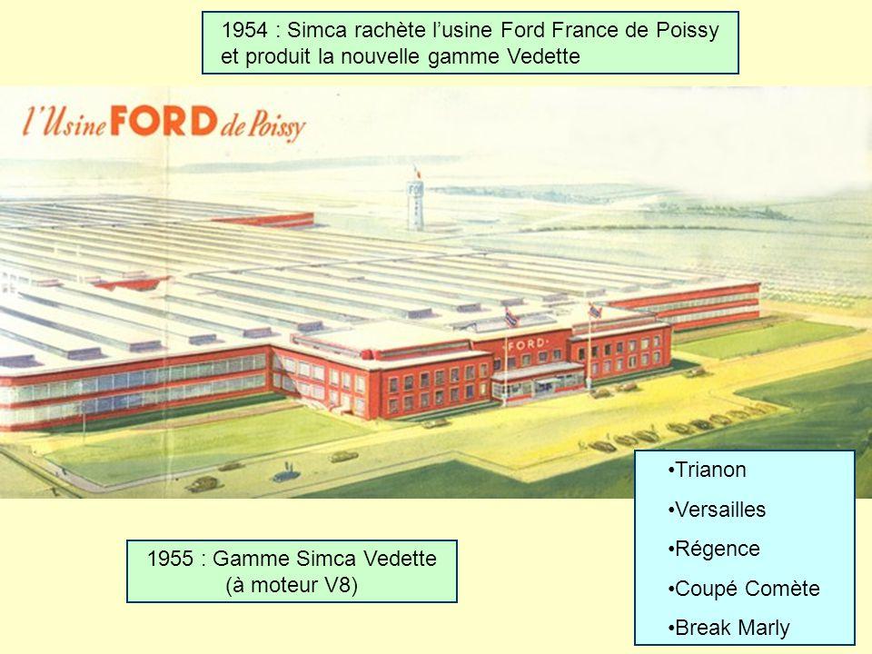 1955 : Gamme Simca Vedette (à moteur V8)