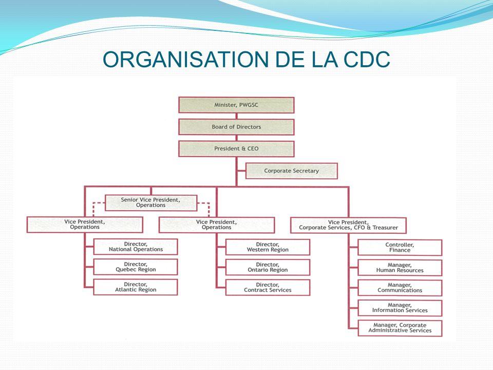 ORGANISATION DE LA CDC