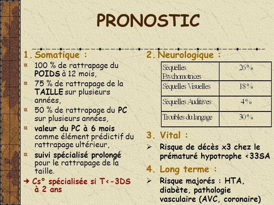 PRONOSTIC Somatique : Neurologique : Vital : Long terme :