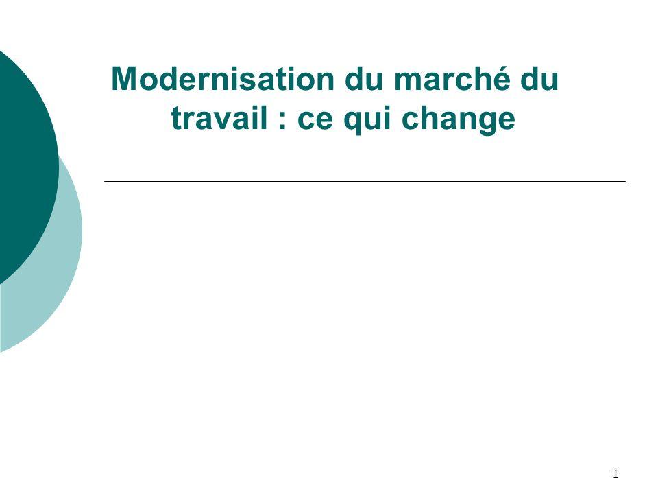 Modernisation du marché du travail : ce qui change