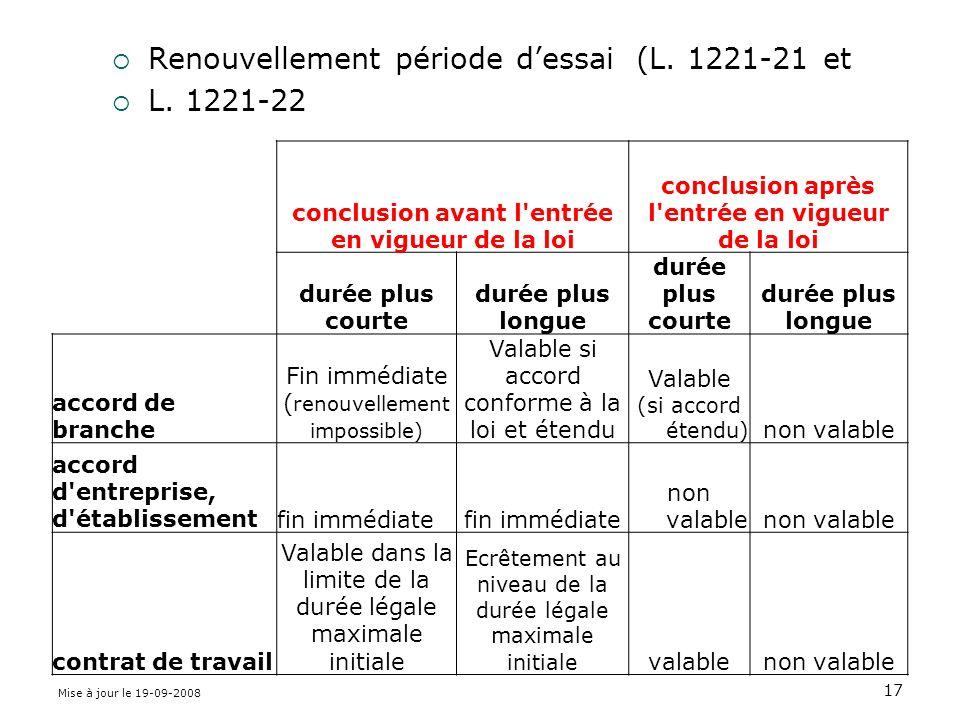 Renouvellement période d'essai (L. 1221-21 et L. 1221-22