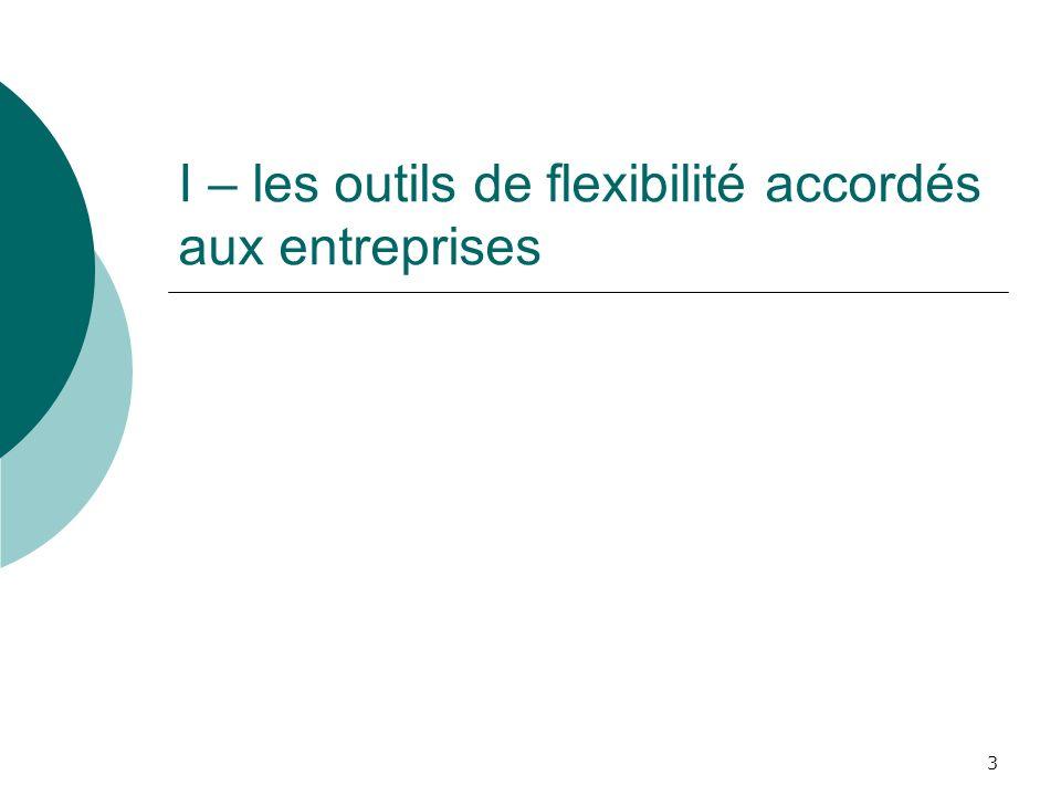 I – les outils de flexibilité accordés aux entreprises