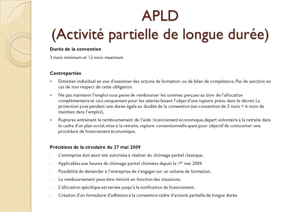 APLD (Activité partielle de longue durée)