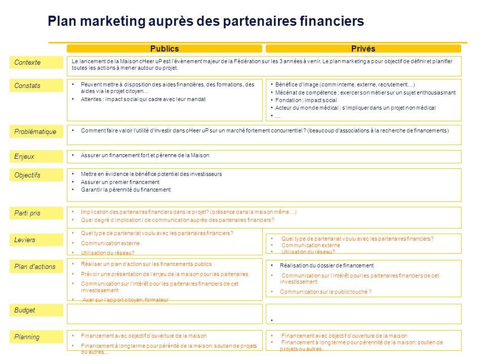 Plan marketing auprès des partenaires financiers