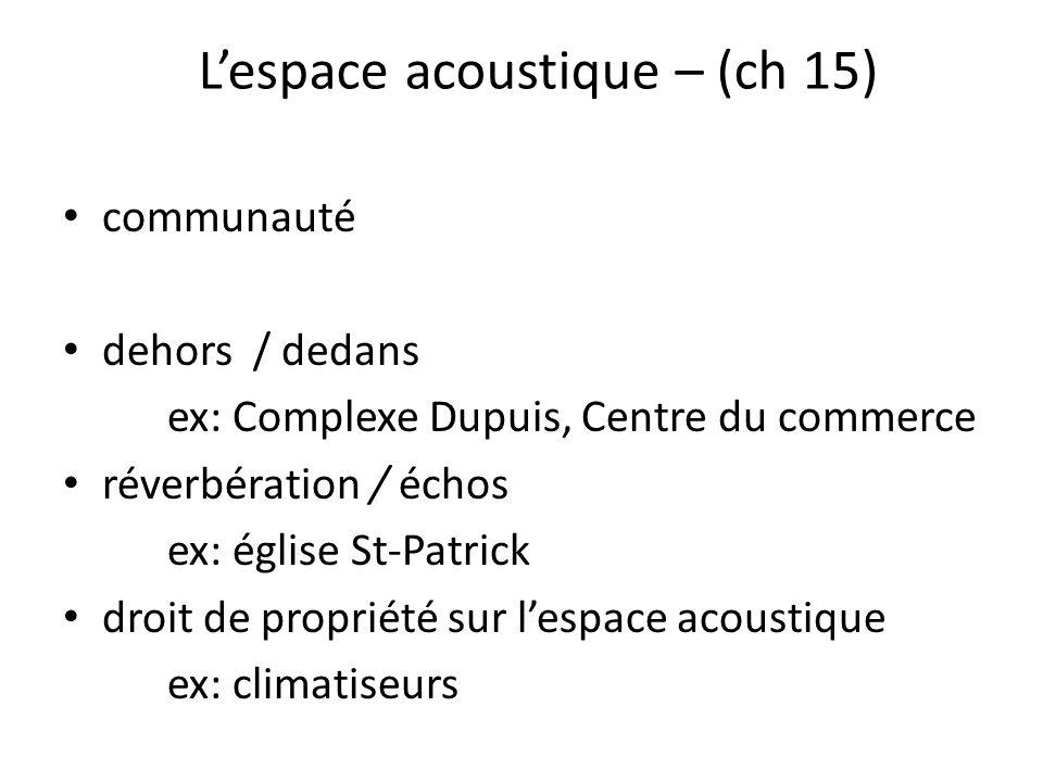 L'espace acoustique – (ch 15)