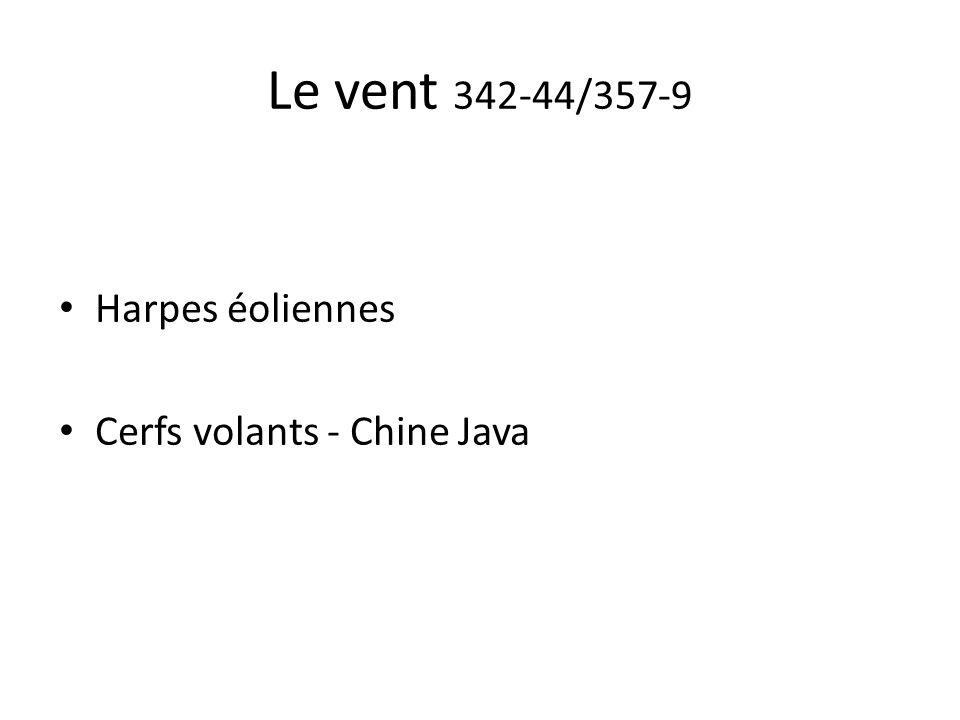 Le vent 342-44/357-9 Harpes éoliennes Cerfs volants - Chine Java
