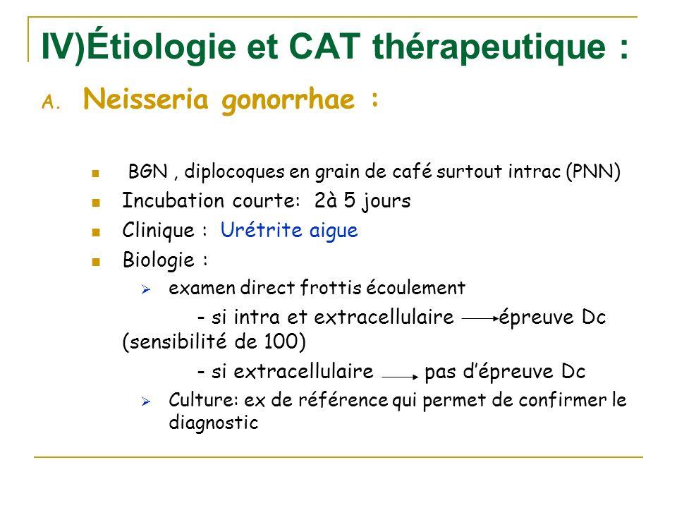 IV)Étiologie et CAT thérapeutique :