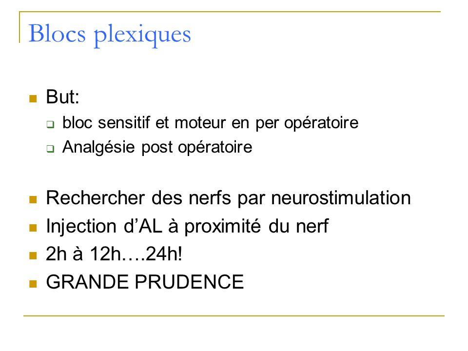 Blocs plexiques But: Rechercher des nerfs par neurostimulation