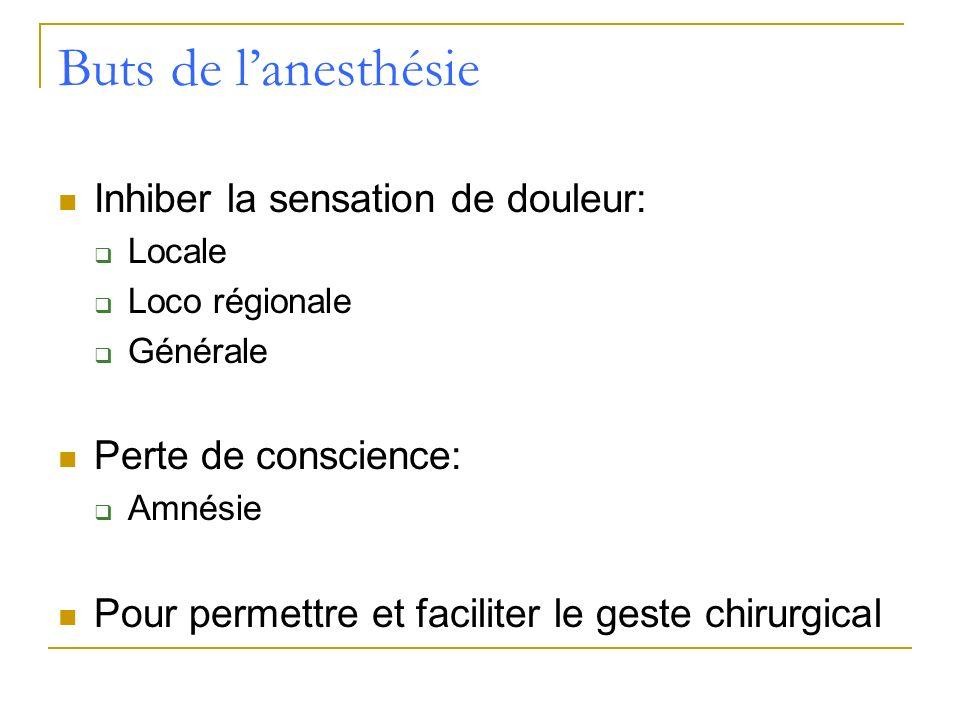 Buts de l'anesthésie Inhiber la sensation de douleur: