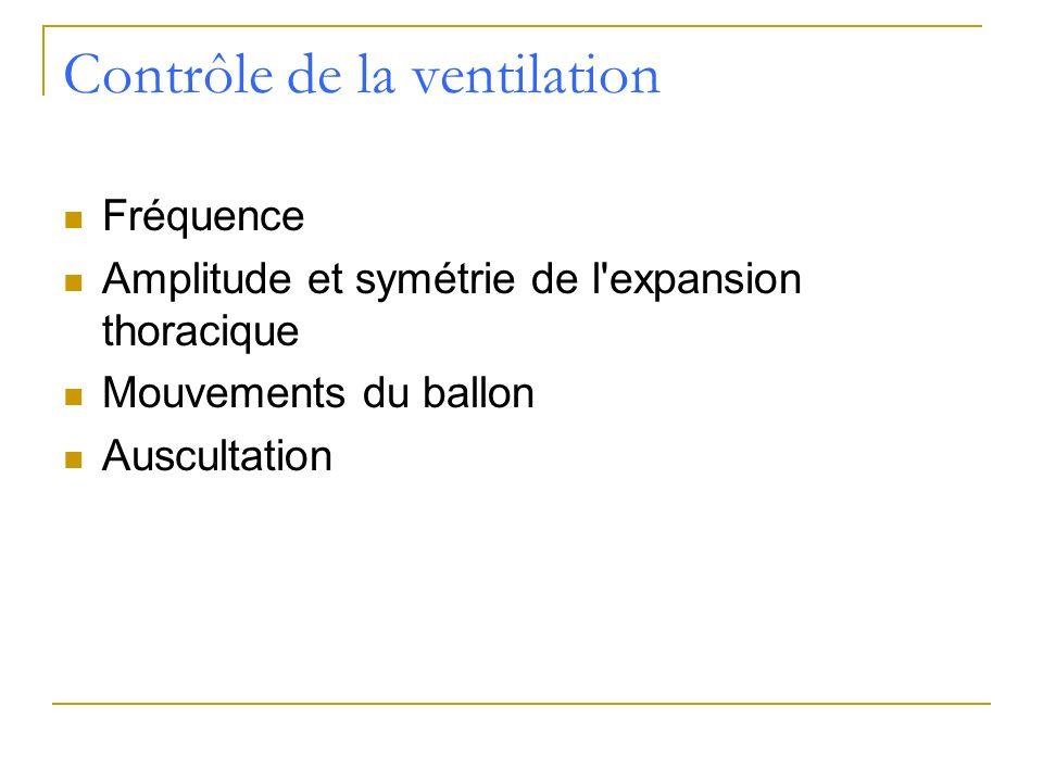 Contrôle de la ventilation