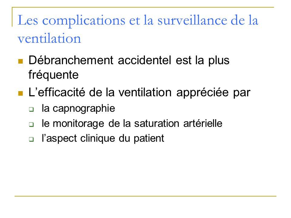 Les complications et la surveillance de la ventilation