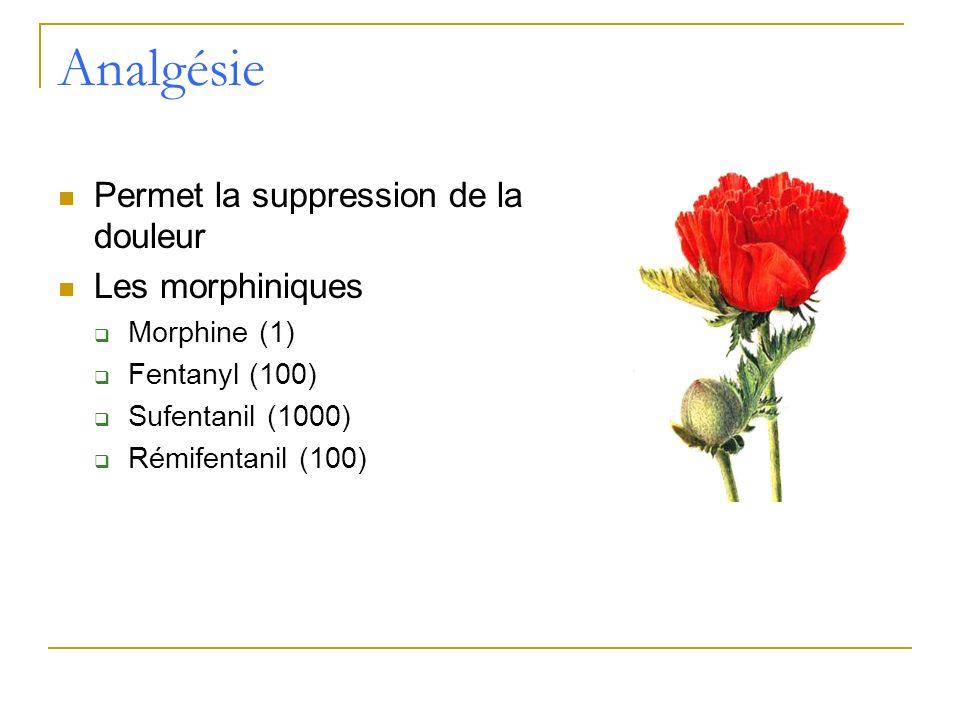 Analgésie Permet la suppression de la douleur Les morphiniques