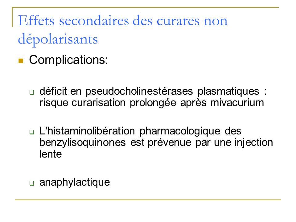 Effets secondaires des curares non dépolarisants
