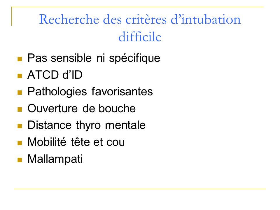 Recherche des critères d'intubation difficile