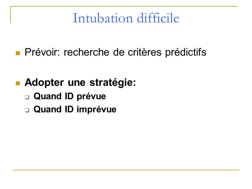 Intubation difficile Prévoir: recherche de critères prédictifs