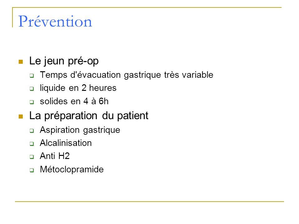Prévention Le jeun pré-op La préparation du patient